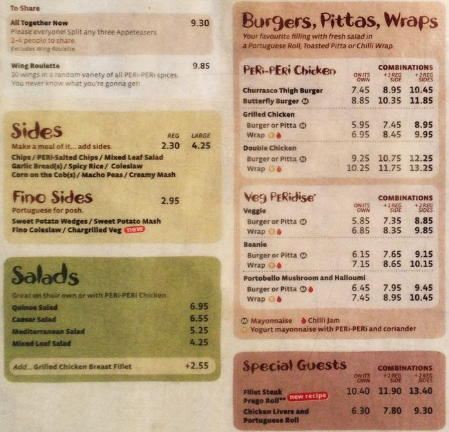 Nando's Menu and Prices